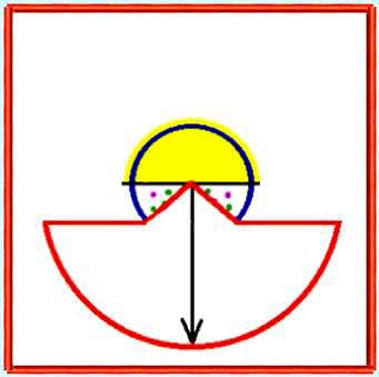 des formes en idéographes